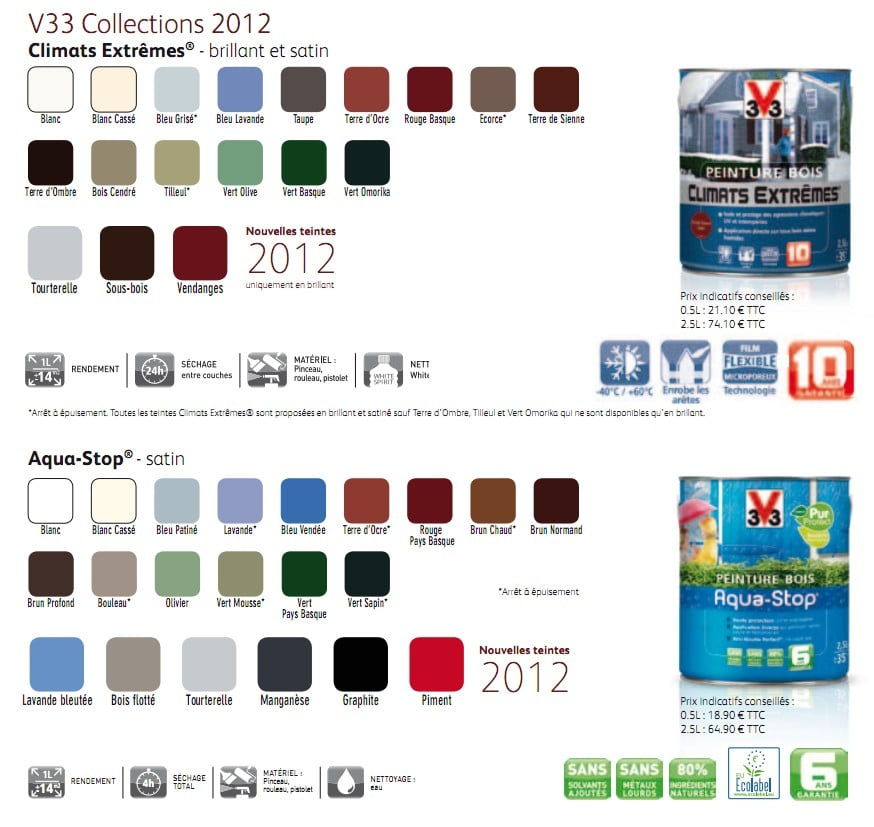Innovation peintures 2012 peintures d 39 int rieur v33 nuancier peinture v33 for Peinture de renovation v